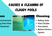 Photo of How To Clear a Cloudy Pool? Causes & 4 Easy Cleaning Steps